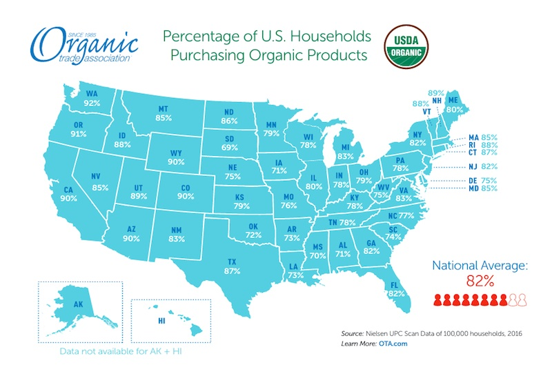 The survey shows the percentage of US household purchasing organic by state ©OTA